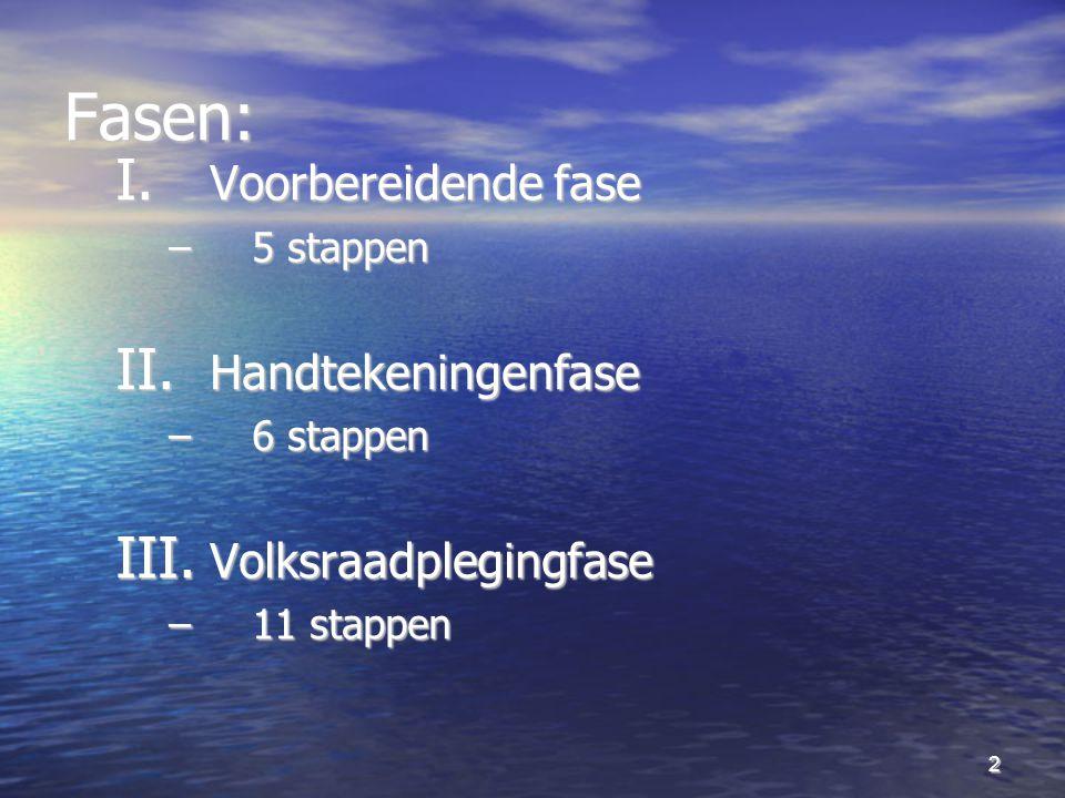 2 Fasen: I. Voorbereidende fase –5 stappen II. Handtekeningenfase –6 stappen III.