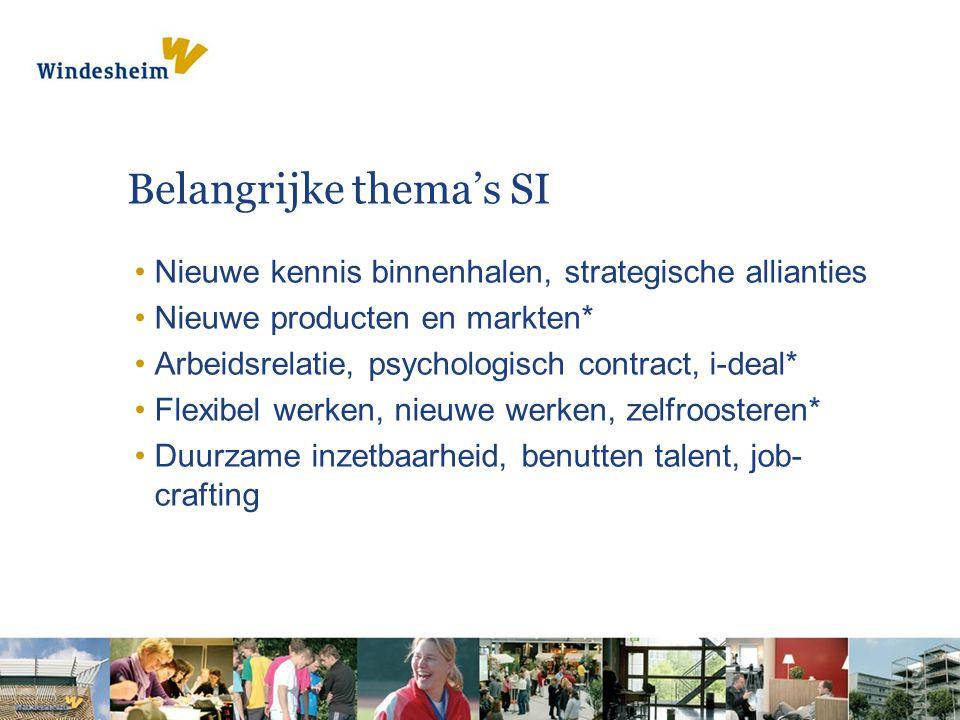 Belangrijke thema's SI Nieuwe kennis binnenhalen, strategische allianties Nieuwe producten en markten* Arbeidsrelatie, psychologisch contract, i-deal* Flexibel werken, nieuwe werken, zelfroosteren* Duurzame inzetbaarheid, benutten talent, job- crafting