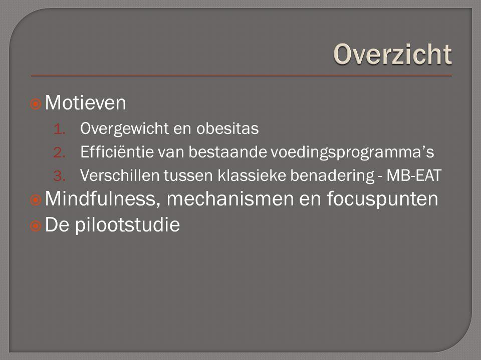  Motieven 1. Overgewicht en obesitas 2. Efficiëntie van bestaande voedingsprogramma's 3. Verschillen tussen klassieke benadering - MB-EAT  Mindfulne