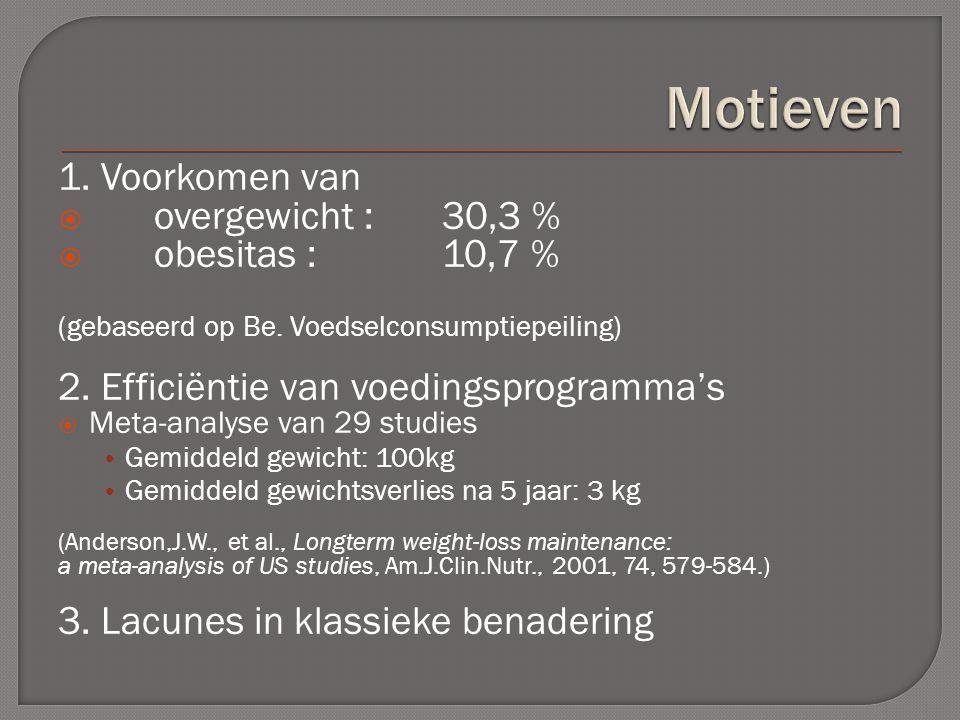 1. Voorkomen van  overgewicht : 30,3 %  obesitas : 10,7 % (gebaseerd op Be. Voedselconsumptiepeiling) 2. Efficiëntie van voedingsprogramma's  Meta-