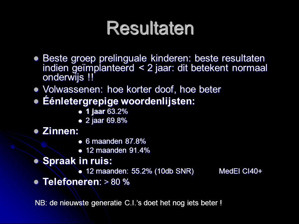 Resultaten Beste groep prelinguale kinderen: beste resultaten indien geïmplanteerd < 2 jaar: dit betekent normaal onderwijs !! Beste groep prelinguale