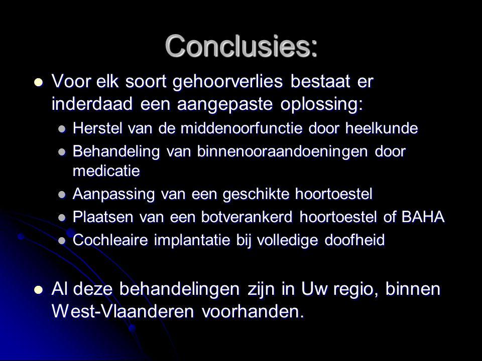 Conclusies: Voor elk soort gehoorverlies bestaat er inderdaad een aangepaste oplossing: Voor elk soort gehoorverlies bestaat er inderdaad een aangepas