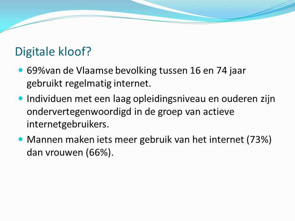 Digitale kloof. 69%van de Vlaamse bevolking tussen 16 en 74 jaar gebruikt regelmatig internet.