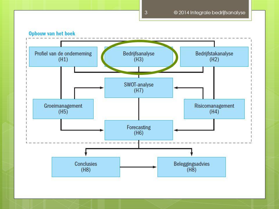 © 2014 Integrale bedrijfsanalyse 14