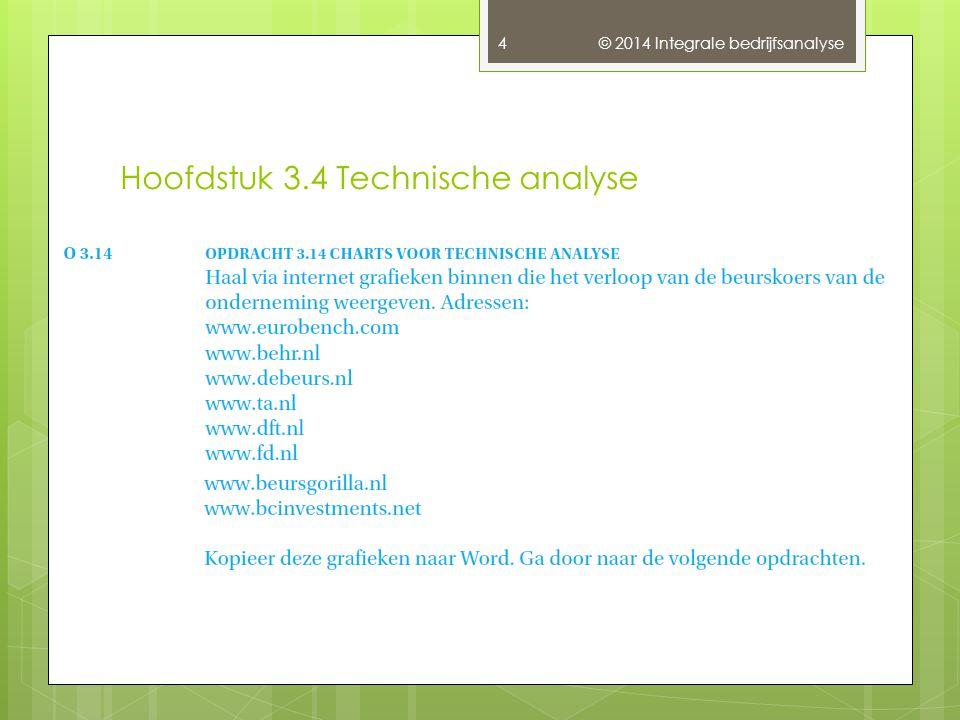 © 2014 Integrale bedrijfsanalyse 15