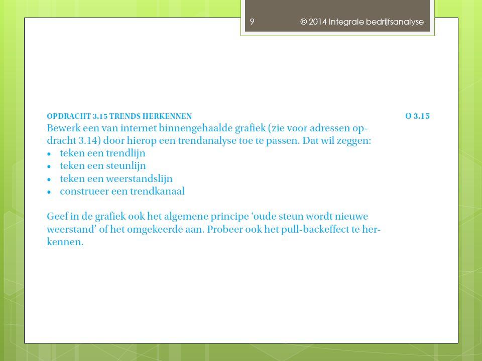 © 2014 Integrale bedrijfsanalyse 20