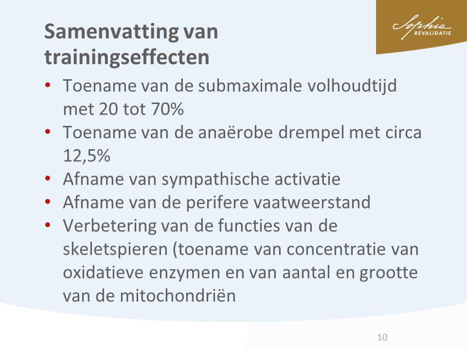 Samenvatting van trainingseffecten Toename van de submaximale volhoudtijd met 20 tot 70% Toename van de anaërobe drempel met circa 12,5% Afname van sy