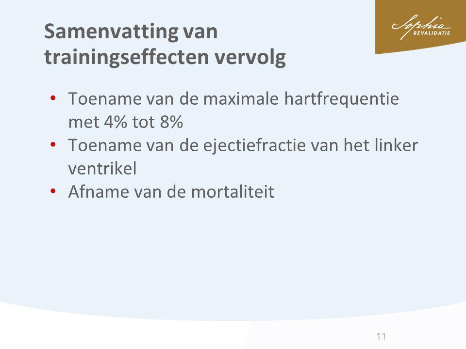 Samenvatting van trainingseffecten vervolg Toename van de maximale hartfrequentie met 4% tot 8% Toename van de ejectiefractie van het linker ventrikel