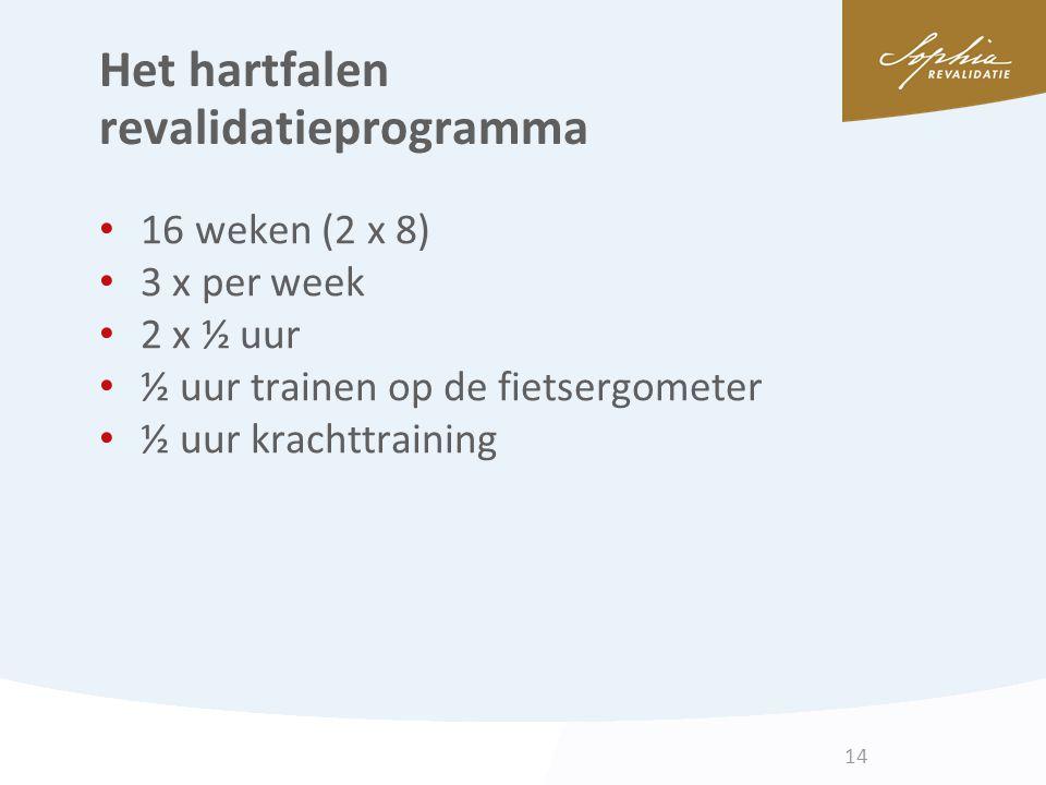 Het hartfalen revalidatieprogramma 16 weken (2 x 8) 3 x per week 2 x ½ uur ½ uur trainen op de fietsergometer ½ uur krachttraining 14