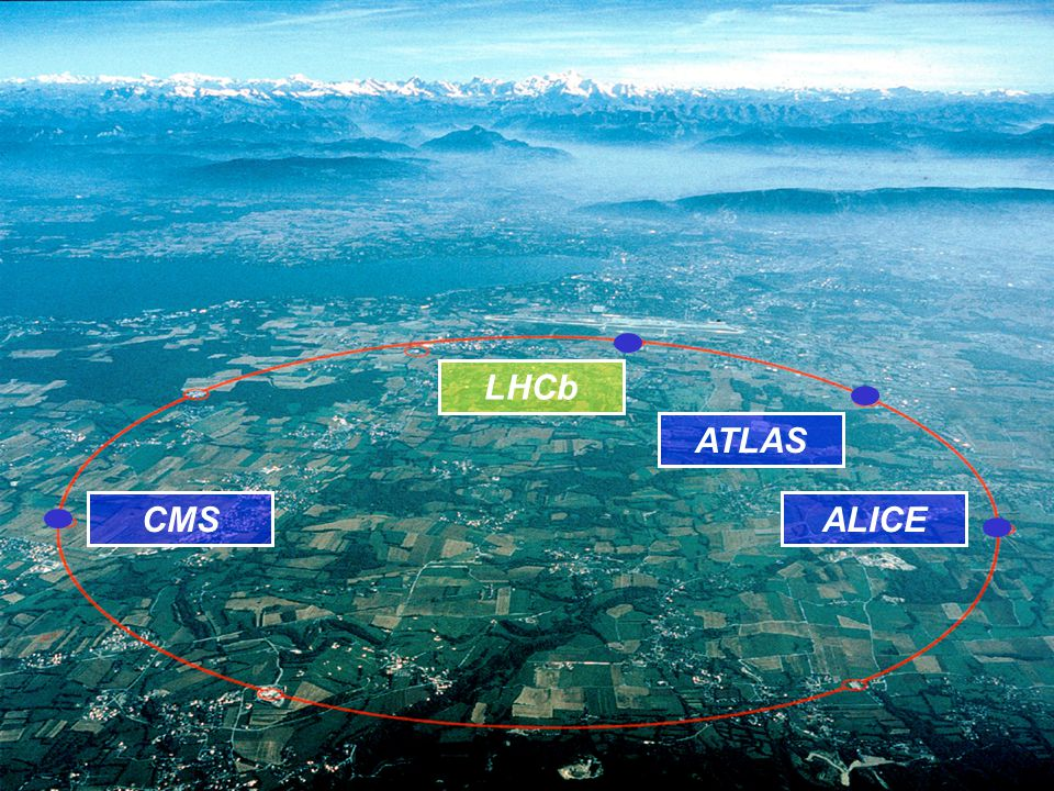 ATLAS LHCb ALICECMS