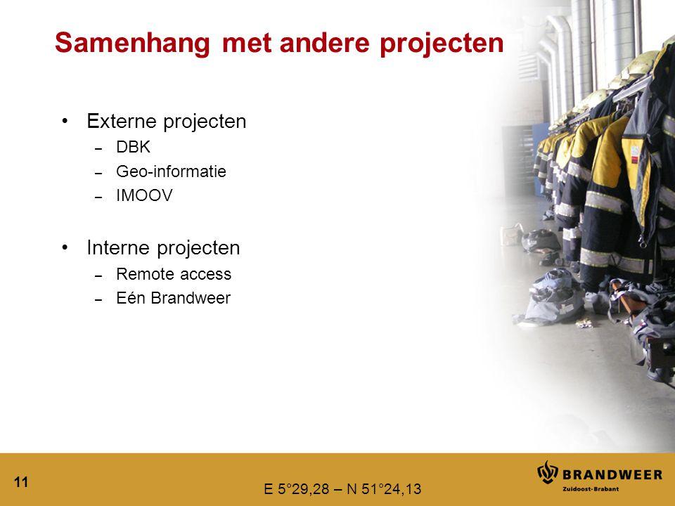 E 5°29,28 – N 51°24,13 11 Samenhang met andere projecten Externe projecten – DBK – Geo-informatie – IMOOV Interne projecten – Remote access – Eén Bran