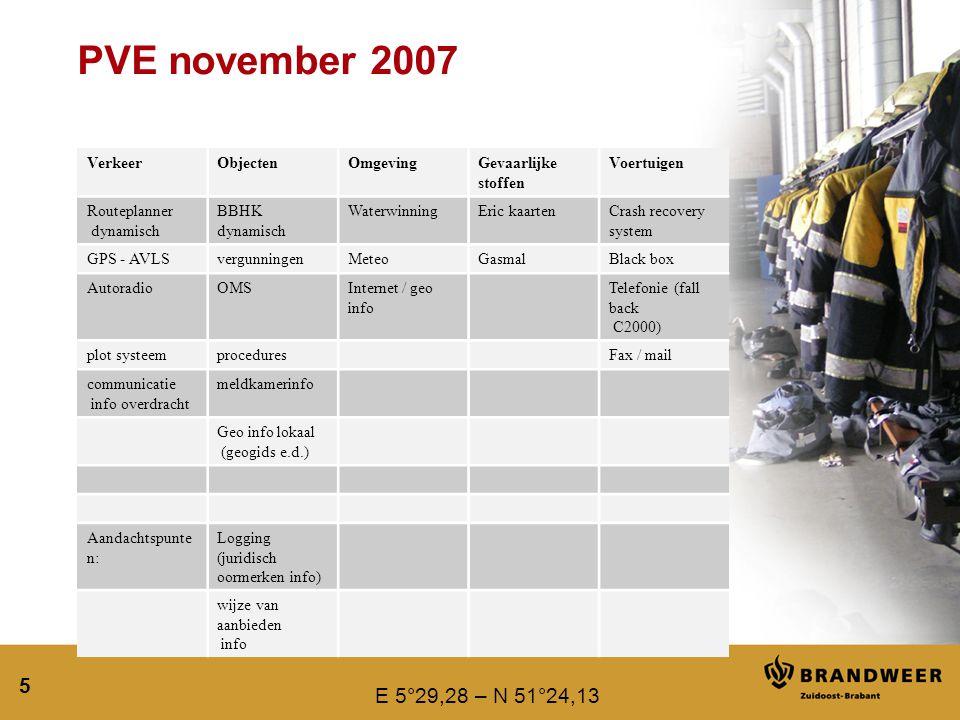 E 5°29,28 – N 51°24,13 5 PVE november 2007 VerkeerObjectenOmgevingGevaarlijke stoffen Voertuigen Routeplanner dynamisch BBHK dynamisch WaterwinningEri