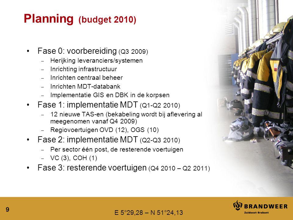 E 5°29,28 – N 51°24,13 9 Planning (budget 2010) Fase 0: voorbereiding (Q3 2009) – Herijking leveranciers/systemen – Inrichting infrastructuur – Inrich