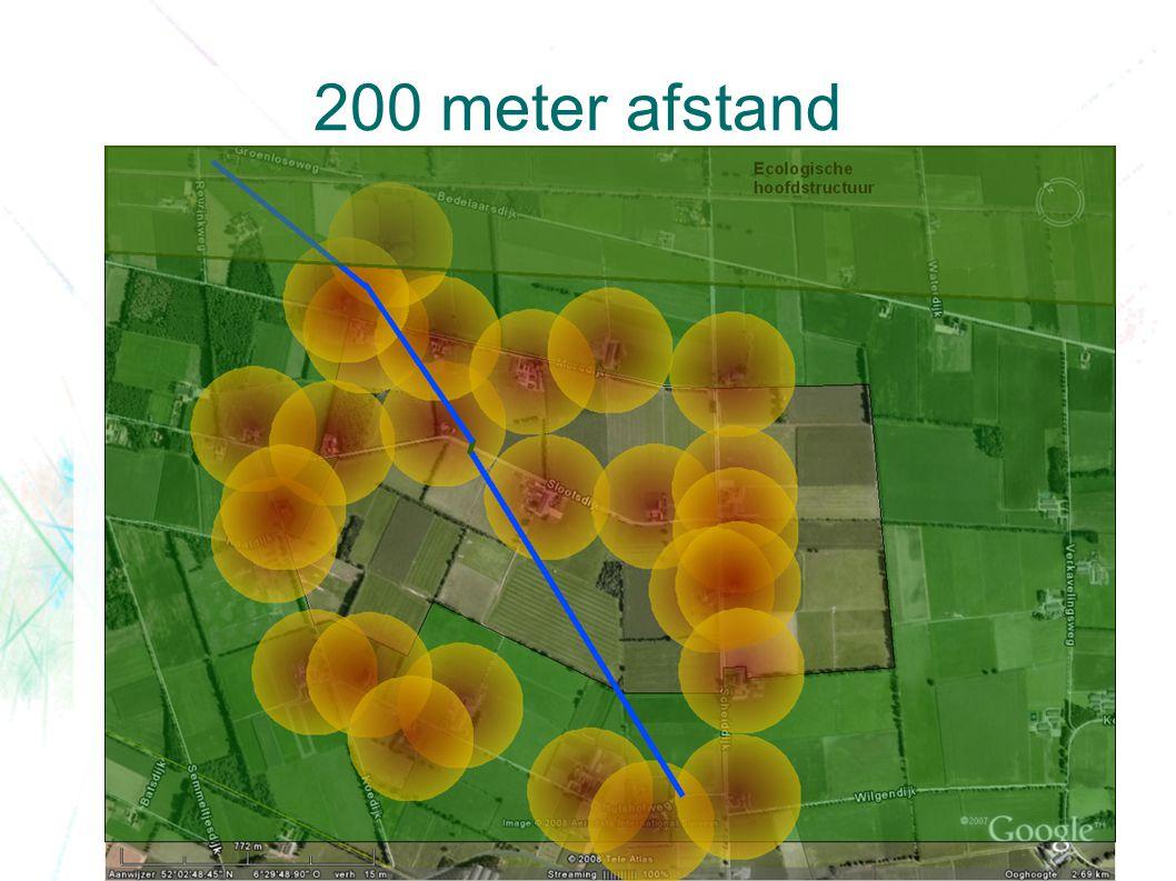 200 meter afstand