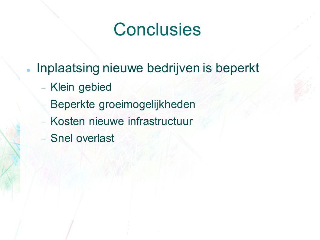 Conclusies Inplaatsing nieuwe bedrijven is beperkt  Klein gebied  Beperkte groeimogelijkheden  Kosten nieuwe infrastructuur  Snel overlast