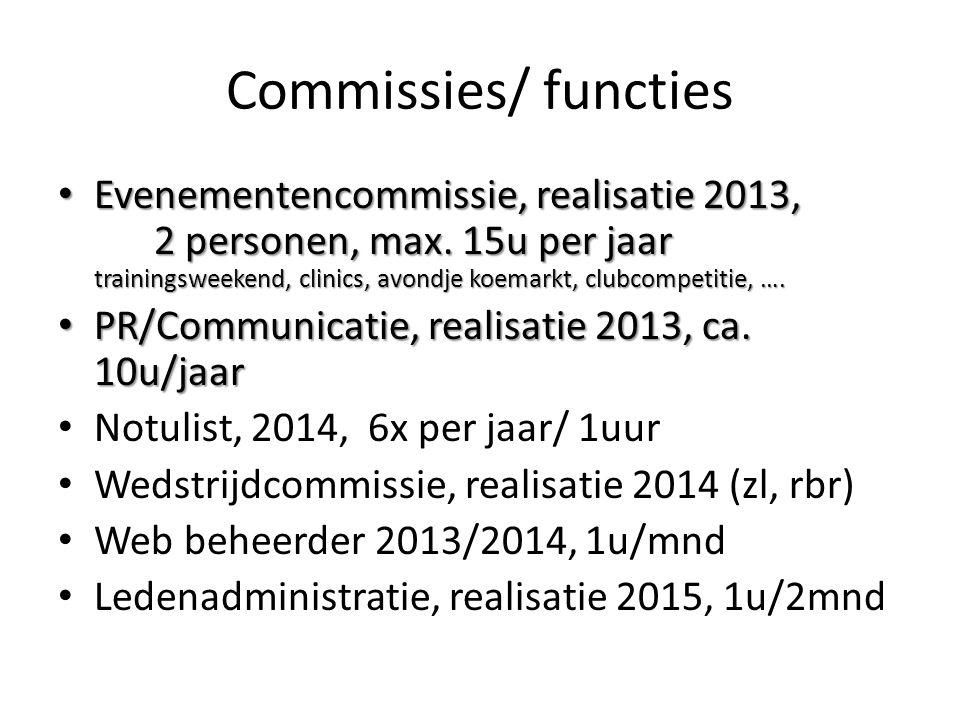 Commissies/ functies Evenementencommissie, realisatie 2013, 2 personen, max. 15u per jaar trainingsweekend, clinics, avondje koemarkt, clubcompetitie,