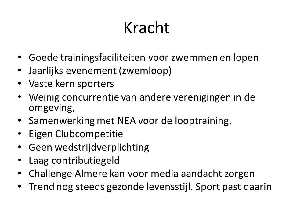 Commissies/ functies Evenementencommissie, realisatie 2013, 2 personen, max.