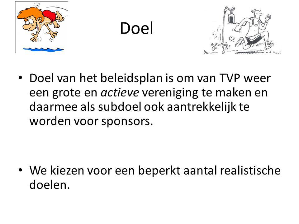 TVP Breedtesport