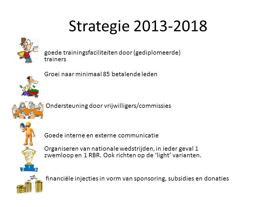 Strategie 2013-2018 goede trainingsfaciliteiten door (gediplomeerde) trainers Groei naar minimaal 85 betalende leden Ondersteuning door vrijwilligers/