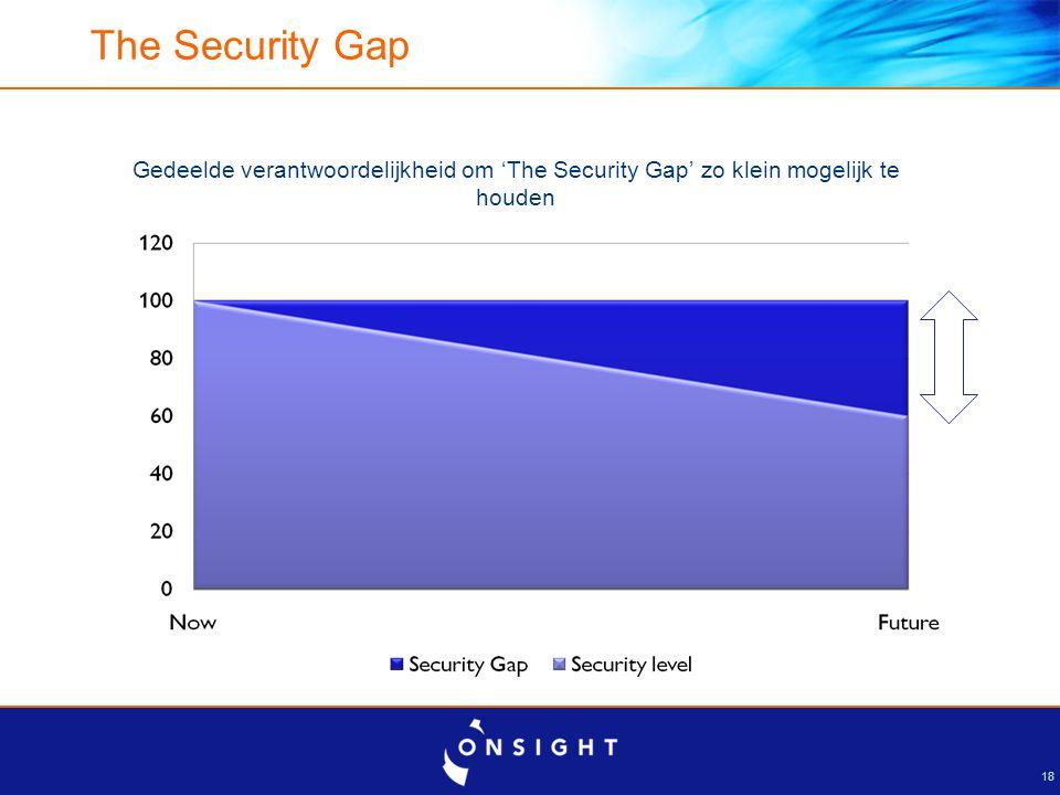 18 The Security Gap Gedeelde verantwoordelijkheid om 'The Security Gap' zo klein mogelijk te houden