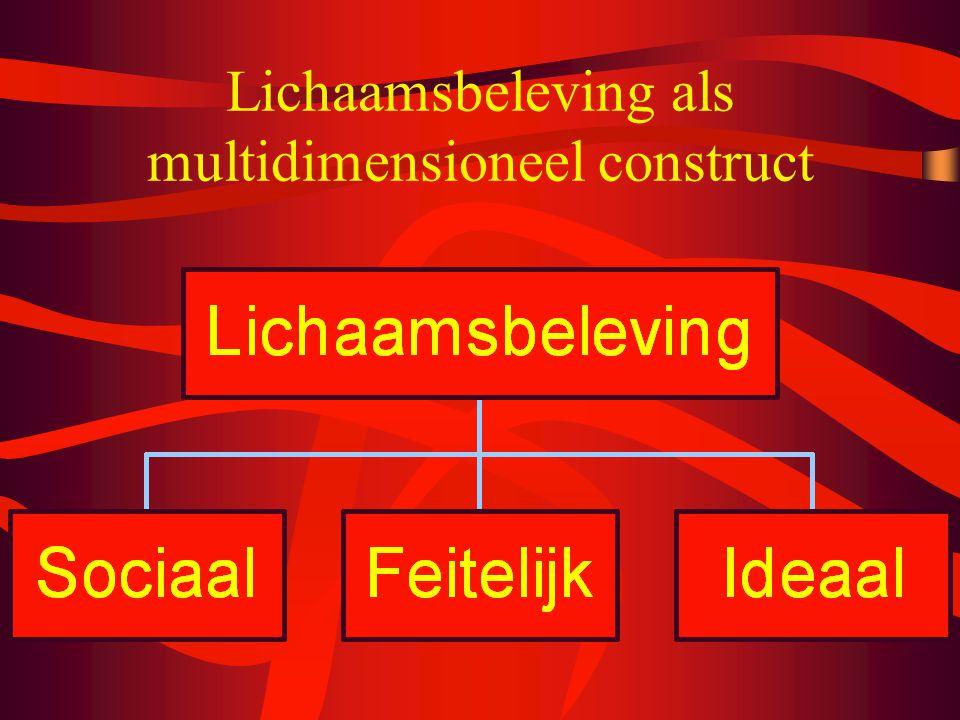 Lichaamsbeleving als multidimensioneel construct