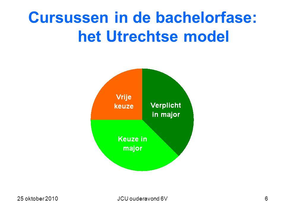 25 oktober 2010JCU ouderavond 6V6 Cursussen in de bachelorfase: het Utrechtse model
