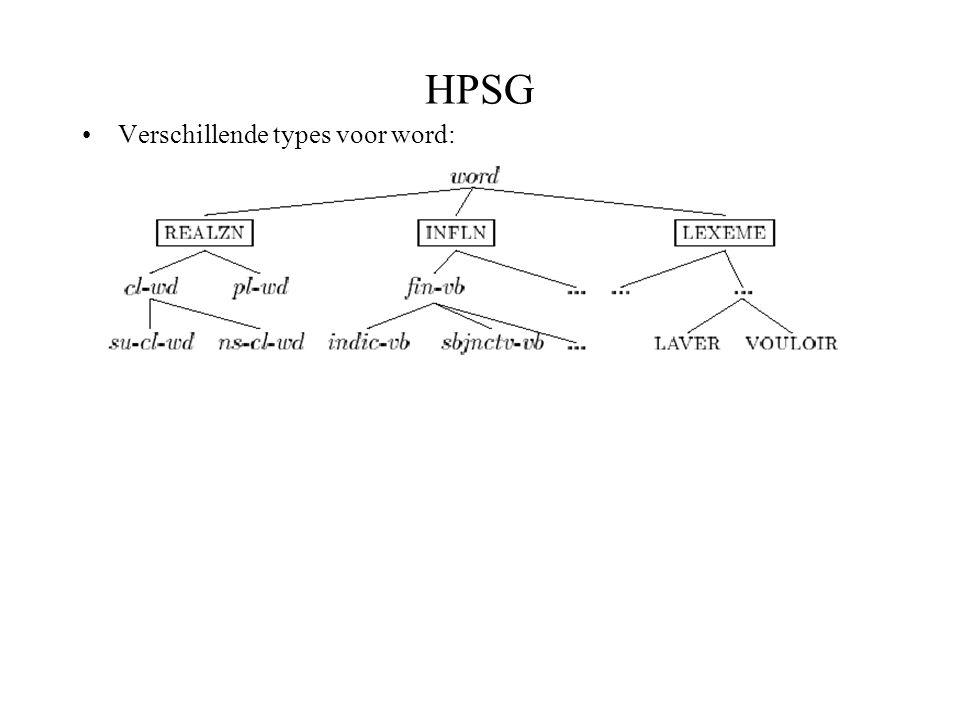 HPSG Verschillende types voor word: