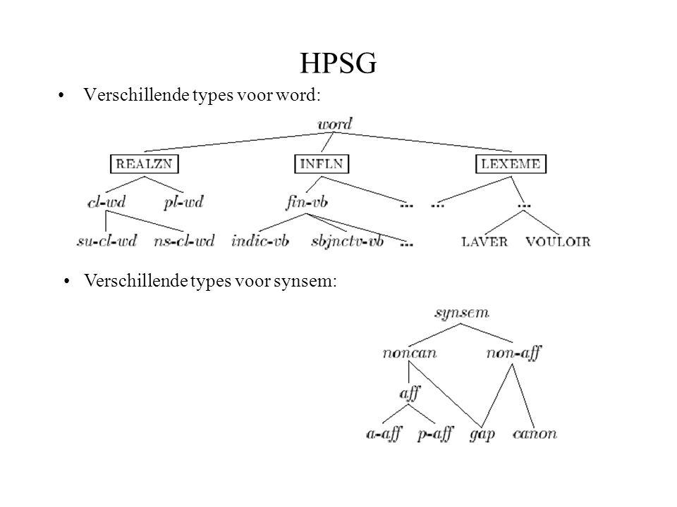 HPSG Verschillende types voor word: Verschillende types voor synsem:
