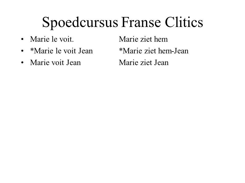 Spoedcursus Franse Clitics Marie le voit.