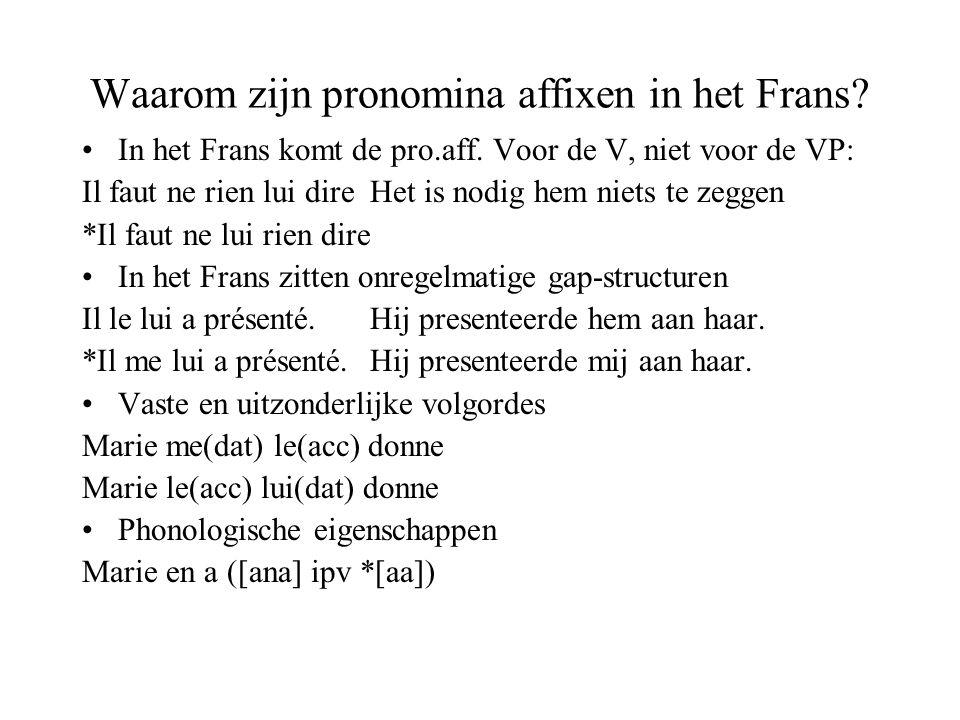 Waarom zijn pronomina affixen in het Frans. In het Frans komt de pro.aff.