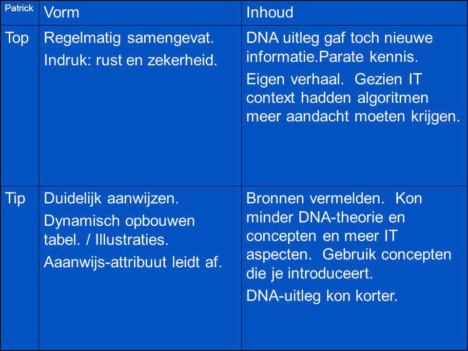 Patrick VormInhoud TopRegelmatig samengevat. Indruk: rust en zekerheid. DNA uitleg gaf toch nieuwe informatie.Parate kennis. Eigen verhaal. Gezien IT