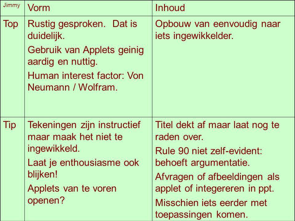 Jimmy VormInhoud TopRustig gesproken. Dat is duidelijk. Gebruik van Applets geinig aardig en nuttig. Human interest factor: Von Neumann / Wolfram. Opb
