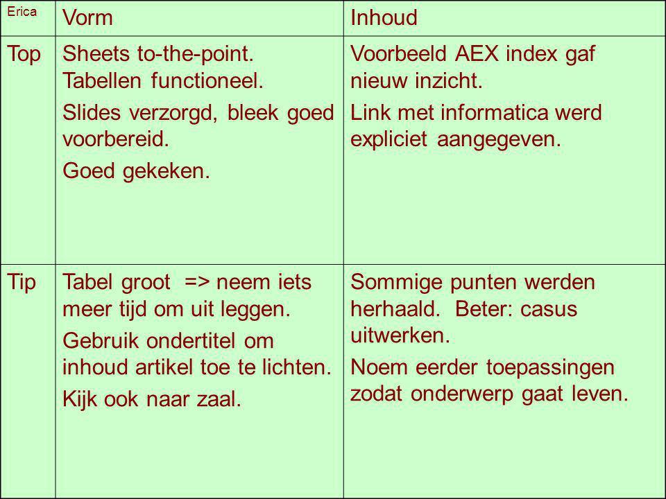 Erica VormInhoud TopSheets to-the-point. Tabellen functioneel. Slides verzorgd, bleek goed voorbereid. Goed gekeken. Voorbeeld AEX index gaf nieuw inz