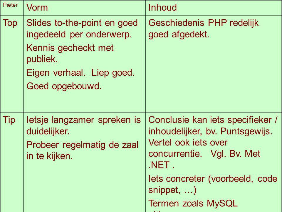 Pieter VormInhoud TopSlides to-the-point en goed ingedeeld per onderwerp. Kennis gecheckt met publiek. Eigen verhaal. Liep goed. Goed opgebouwd. Gesch
