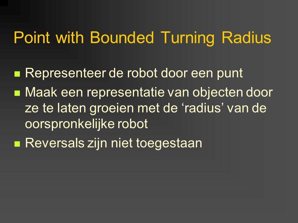 Point with Bounded Turning Radius Representeer de robot door een punt Maak een representatie van objecten door ze te laten groeien met de 'radius' van de oorspronkelijke robot Reversals zijn niet toegestaan