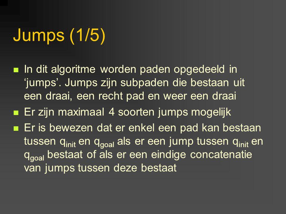 Jumps (1/5) In dit algoritme worden paden opgedeeld in 'jumps'.