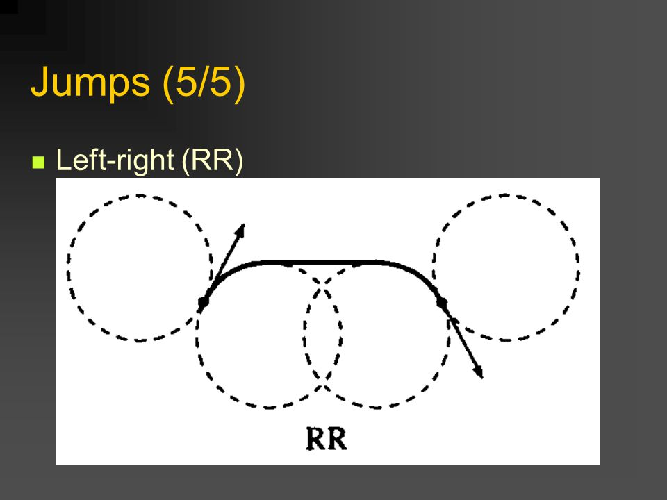 Jumps (5/5) Left-right (RR)