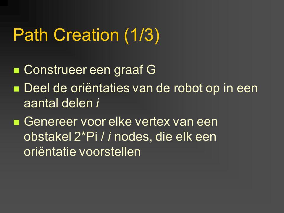 Path Creation (1/3) Construeer een graaf G Deel de oriëntaties van de robot op in een aantal delen i Genereer voor elke vertex van een obstakel 2*Pi / i nodes, die elk een oriëntatie voorstellen