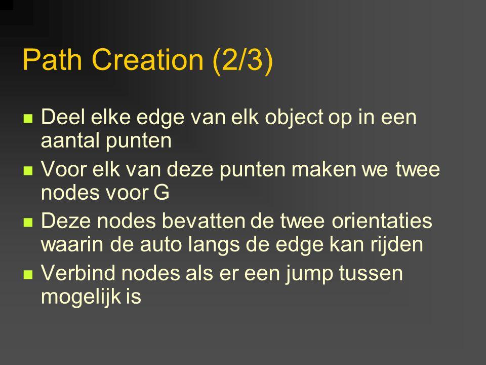 Path Creation (2/3) Deel elke edge van elk object op in een aantal punten Voor elk van deze punten maken we twee nodes voor G Deze nodes bevatten de twee orientaties waarin de auto langs de edge kan rijden Verbind nodes als er een jump tussen mogelijk is