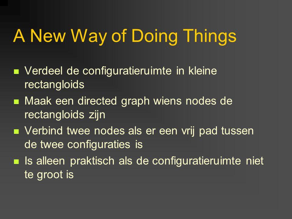 A New Way of Doing Things Verdeel de configuratieruimte in kleine rectangloids Maak een directed graph wiens nodes de rectangloids zijn Verbind twee nodes als er een vrij pad tussen de twee configuraties is Is alleen praktisch als de configuratieruimte niet te groot is