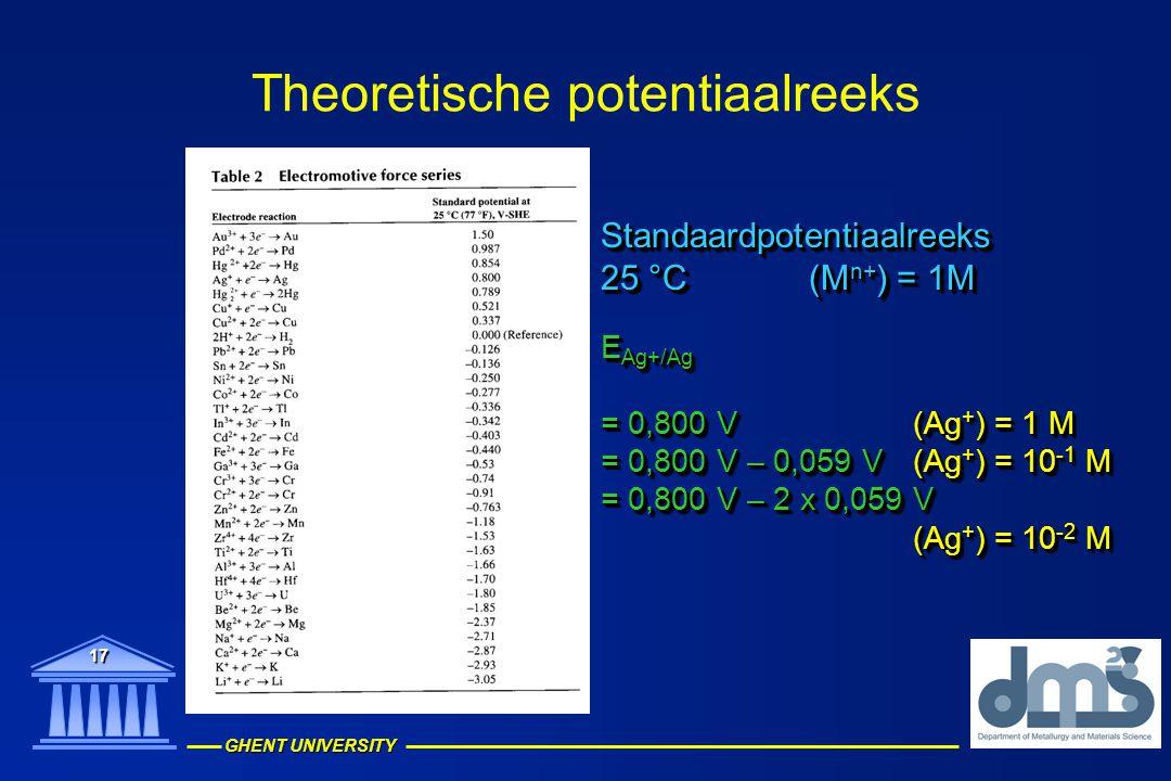 GHENT UNIVERSITY 17 Theoretische potentiaalreeks E Ag+/Ag = 0,800 V(Ag + ) = 1 M = 0,800 V – 0,059 V(Ag + ) = 10 -1 M = 0,800 V – 2 x 0,059 V (Ag + )