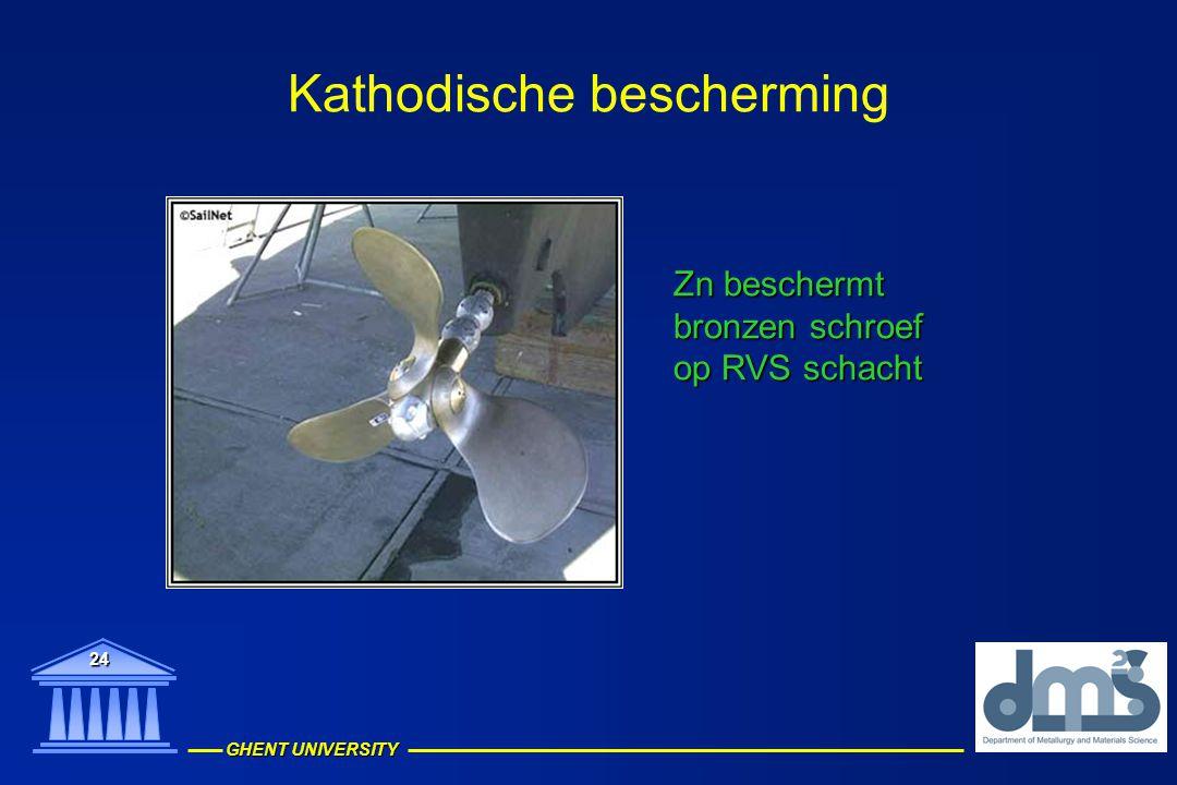 GHENT UNIVERSITY 24 Kathodische bescherming Zn beschermt bronzen schroef op RVS schacht
