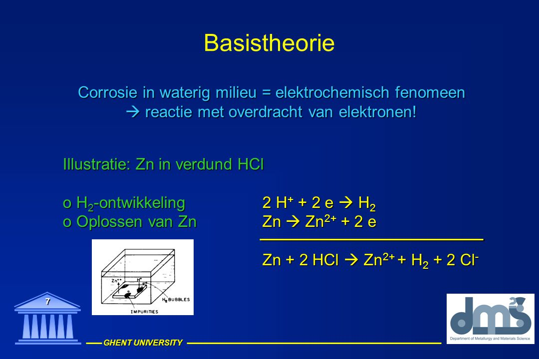 GHENT UNIVERSITY 7 Basistheorie Corrosie in waterig milieu = elektrochemisch fenomeen  reactie met overdracht van elektronen! Illustratie: Zn in verd