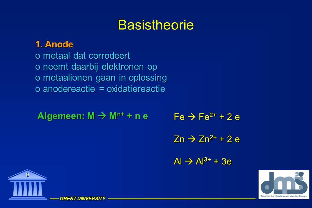 GHENT UNIVERSITY 20 Oppervlakte-effect bij galvanische corrosie