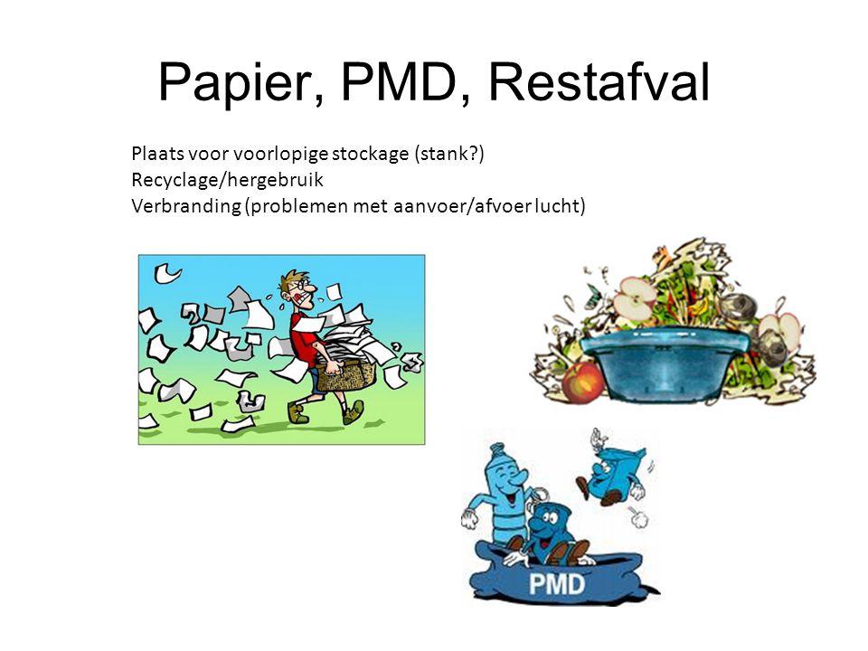 Papier, PMD, Restafval Plaats voor voorlopige stockage (stank?) Recyclage/hergebruik Verbranding (problemen met aanvoer/afvoer lucht)
