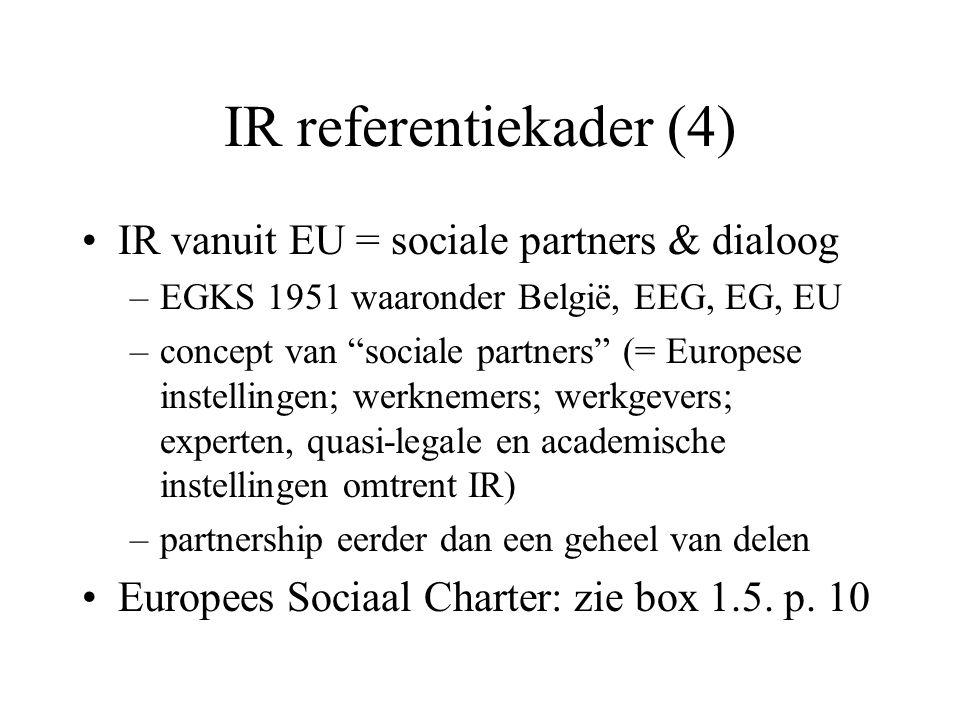 IR referentiekader (4) IR vanuit EU = sociale partners & dialoog –EGKS 1951 waaronder België, EEG, EG, EU –concept van sociale partners (= Europese instellingen; werknemers; werkgevers; experten, quasi-legale en academische instellingen omtrent IR) –partnership eerder dan een geheel van delen Europees Sociaal Charter: zie box 1.5.