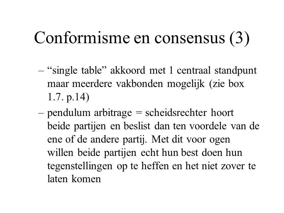 Conformisme en consensus (3) – single table akkoord met 1 centraal standpunt maar meerdere vakbonden mogelijk (zie box 1.7.