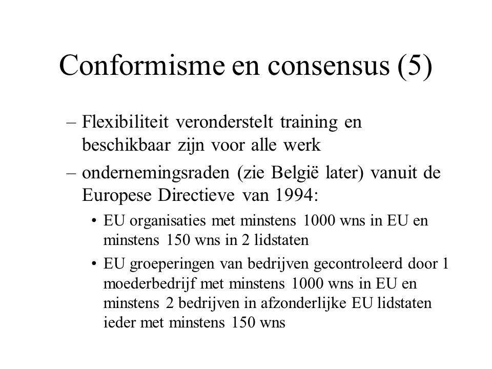 Conformisme en consensus (5) –Flexibiliteit veronderstelt training en beschikbaar zijn voor alle werk –ondernemingsraden (zie België later) vanuit de Europese Directieve van 1994: EU organisaties met minstens 1000 wns in EU en minstens 150 wns in 2 lidstaten EU groeperingen van bedrijven gecontroleerd door 1 moederbedrijf met minstens 1000 wns in EU en minstens 2 bedrijven in afzonderlijke EU lidstaten ieder met minstens 150 wns