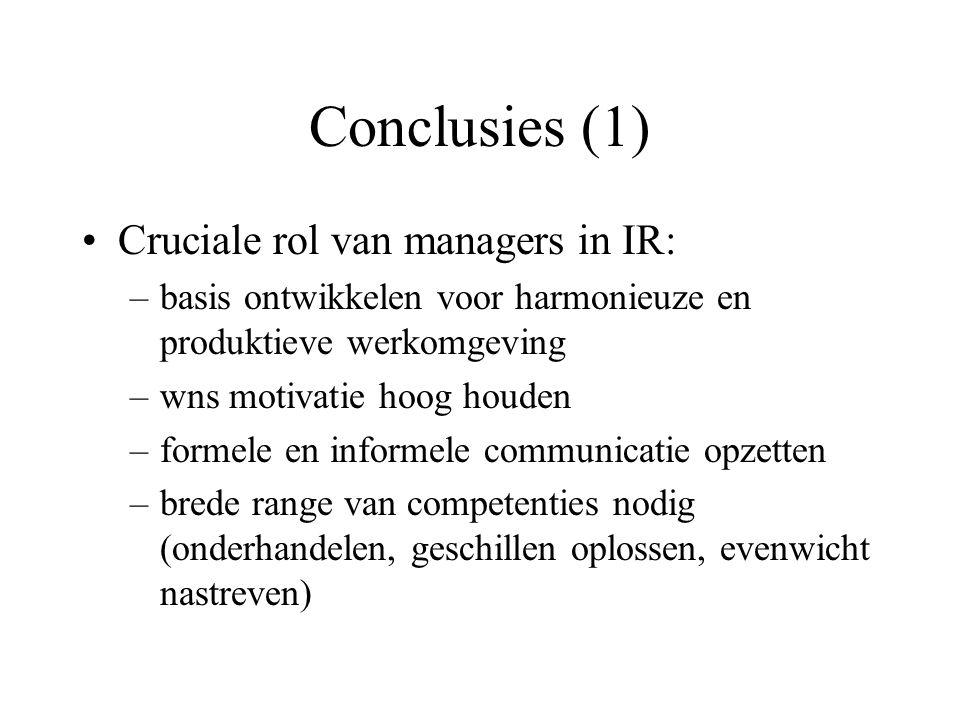 Conclusies (1) Cruciale rol van managers in IR: –basis ontwikkelen voor harmonieuze en produktieve werkomgeving –wns motivatie hoog houden –formele en informele communicatie opzetten –brede range van competenties nodig (onderhandelen, geschillen oplossen, evenwicht nastreven)