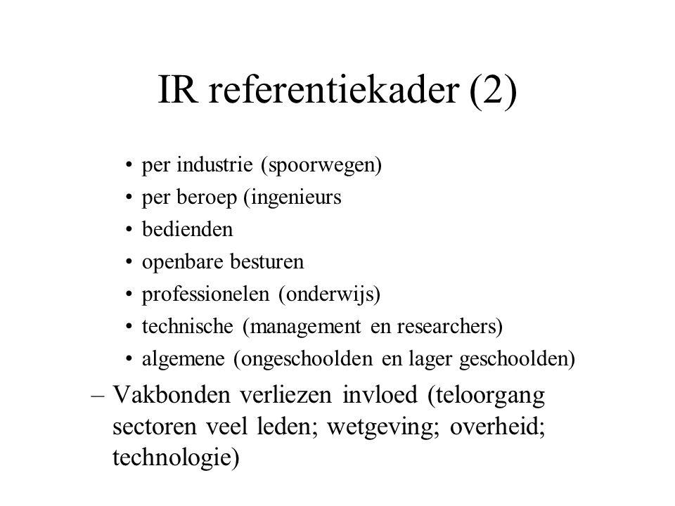IR referentiekader (2) per industrie (spoorwegen) per beroep (ingenieurs bedienden openbare besturen professionelen (onderwijs) technische (management en researchers) algemene (ongeschoolden en lager geschoolden) –Vakbonden verliezen invloed (teloorgang sectoren veel leden; wetgeving; overheid; technologie)